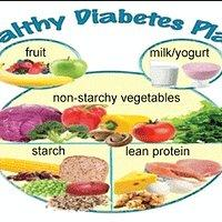 Best South Indian Diet For Diabetes Recipes Tasty Query